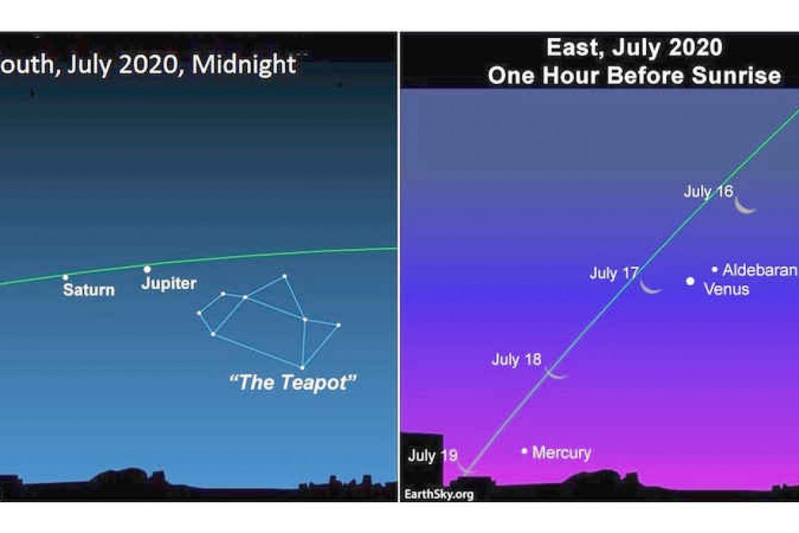 Looking up at the Night Sky: July 17, 18 & 19