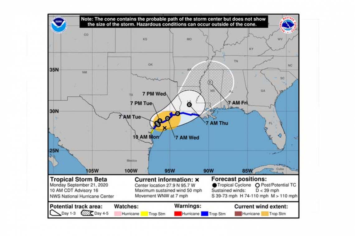 The Daily Herald Beta Moving A Little Faster Towards The Central Texas Coast