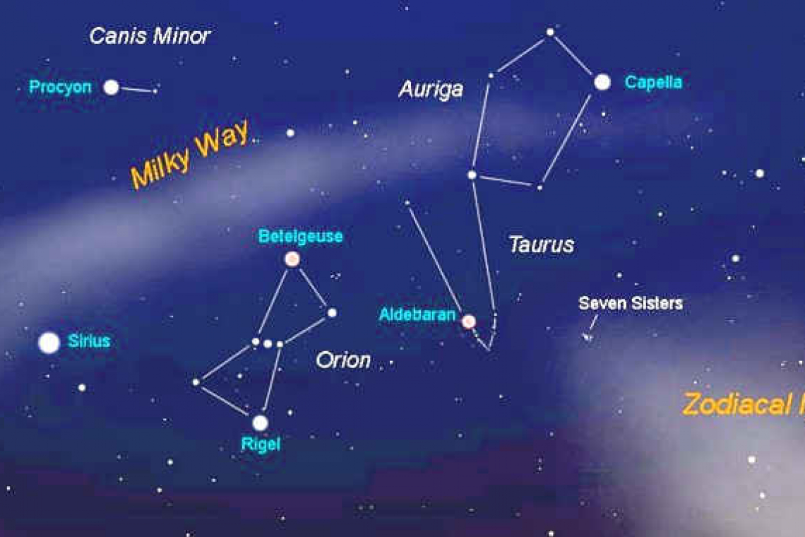 St. Maarten's Backyard Astronomy for October 9-11: Looking up at the Night Sky