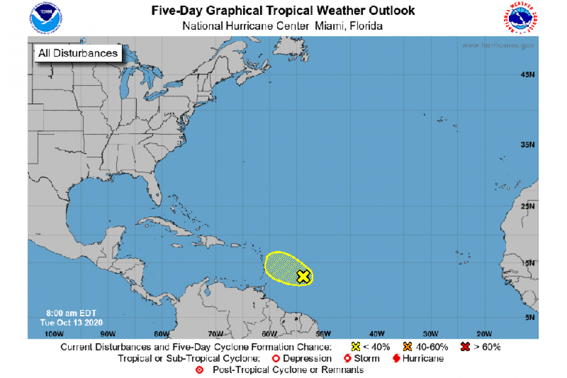Tropical Weather Outlook