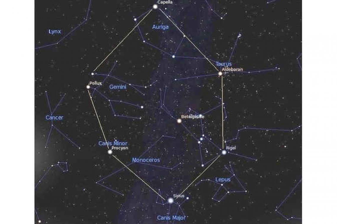 SXM Backyard Astronomy for March 12-14: Looking up at the Night Sky